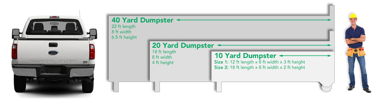 Residential Dumpster Rental - Sacramento